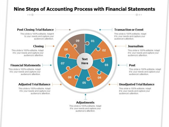 Nine Steps Of Accounting Process With Financial Statements Ppt PowerPoint Presentation Ideas Maker