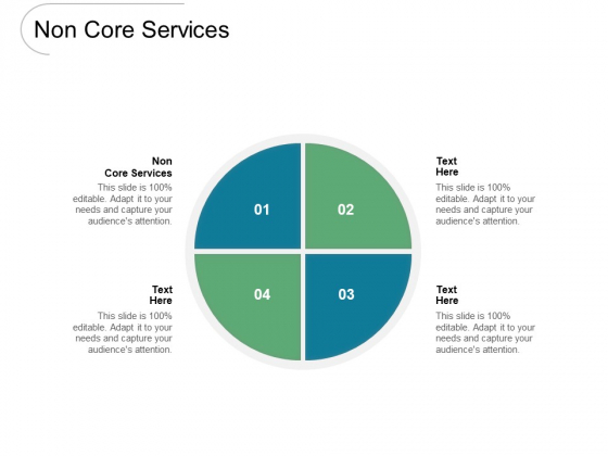 Non Core Services Ppt PowerPoint Presentation Gallery Design Templates Cpb Pdf