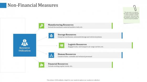 Non Financial Measures Resources Ppt Show Styles PDF