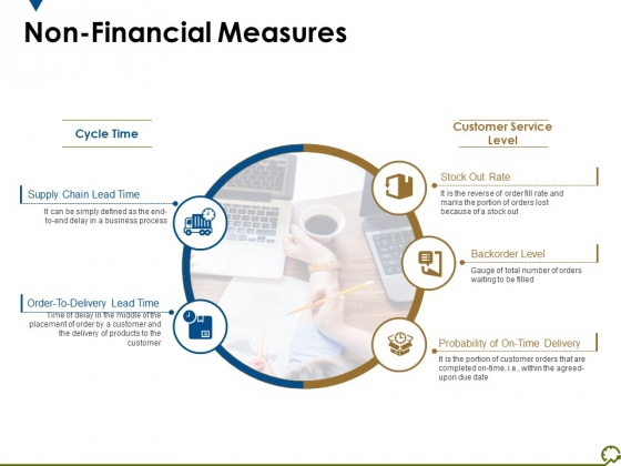 Non Financial Measures Template 1 Ppt PowerPoint Presentation Ideas Tips
