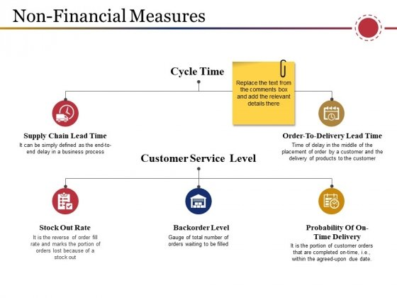 Non Financial Measures Template 1 Ppt PowerPoint Presentation Pictures Brochure