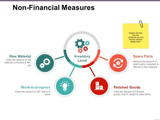 Non Financial Measures Template 2 Ppt PowerPoint Presentation Outline Design Templates