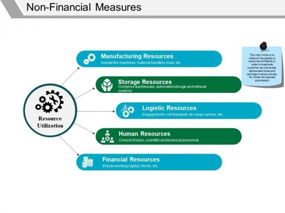 Non Financial Measures Template 3 Ppt PowerPoint Presentation Gallery Sample