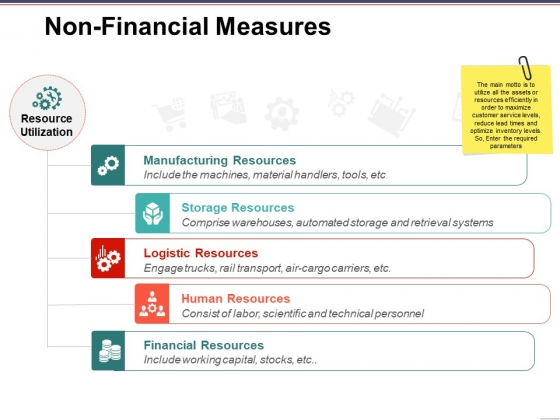 Non Financial Measures Template 3 Ppt PowerPoint Presentation Pictures Grid
