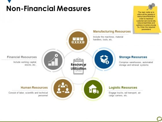 difference between financial and non financial resources