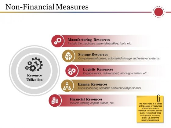 Non Financial Measures Template 3 Ppt PowerPoint Presentation Styles Design Ideas