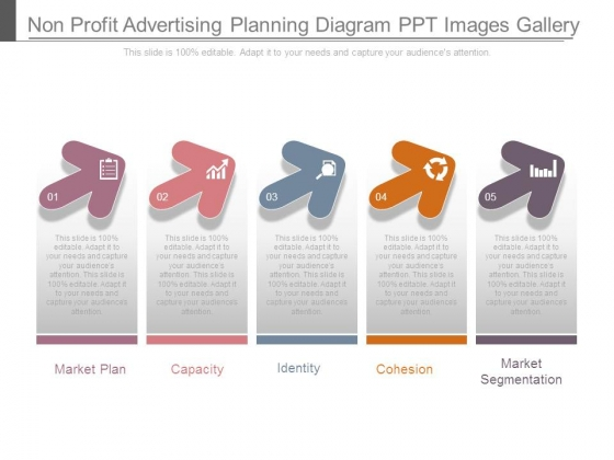 Non Profit Advertising Planning Diagram Ppt Images Gallery