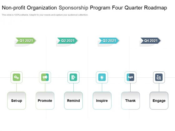 Non Profit Organization Sponsorship Program Four Quarter Roadmap Rules