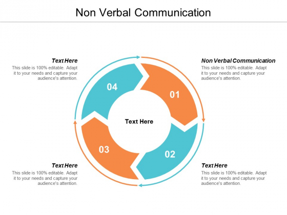 Non Verbal Communication Ppt PowerPoint Presentation Inspiration Examples Cpb