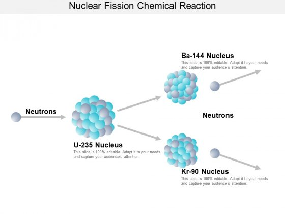 Nuclear Fission Chemical Reaction Ppt PowerPoint Presentation Infographic Template Microsoft