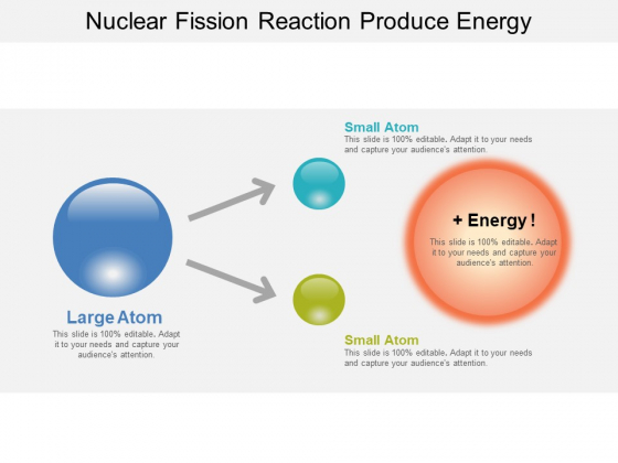 Nuclear Fission Reaction Produce Energy Ppt PowerPoint Presentation Gallery Skills