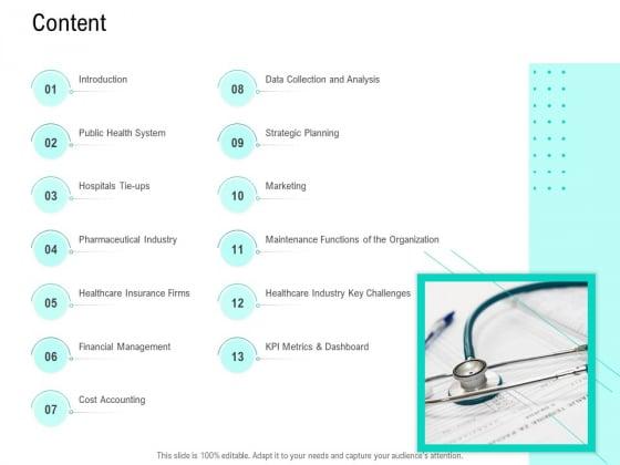 Nursing Administration Content Ppt Pictures Slideshow PDF