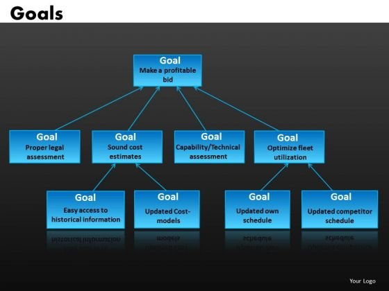Network Diagram Of Goals PowerPoint Templates Goals Network Ppt Slides