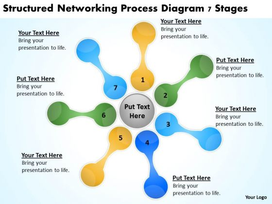 Networking Process Diagram 7 Stages Business Plan Outline Template PowerPoint Templates