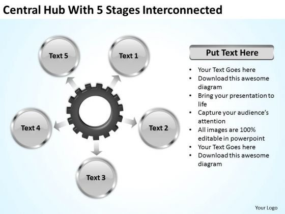 New Business Strategy Central Hub With 5 Stages Iterconnected And Policy