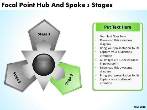 New Business Strategy Focal Point Hub And Spoke 3 Stages Ppt Consultants