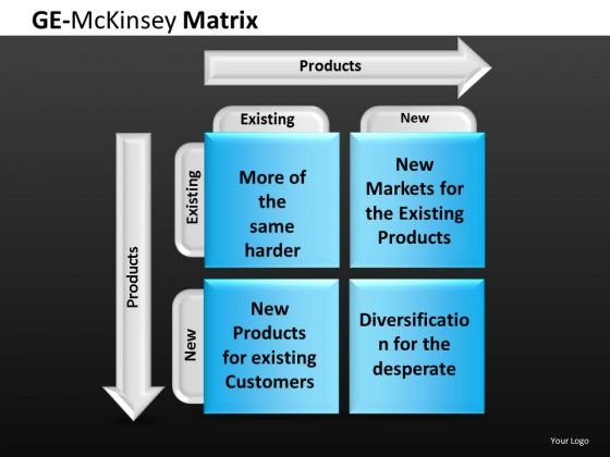 New Existing Product Mc Kinsey Matrix Diagram PowerPoint Slides