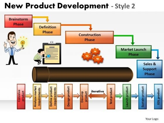 New Product Development PowerPoint Presentation Slides