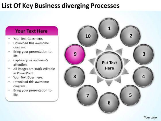 Nine Stages Diverging Factors Flow Chart Circular Diagram PowerPoint Templates