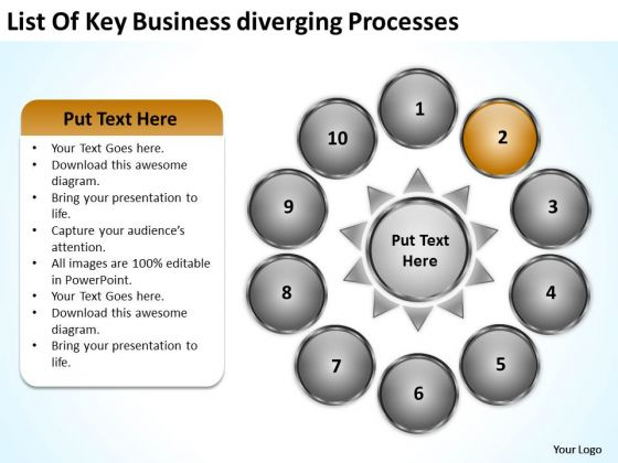 Nine Stages Diverging Factors Flow Chart Circular Spoke PowerPoint Templates