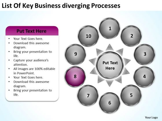 Nine Stages Diverging Factors Flow Chart Cycle Circular Network PowerPoint Templates