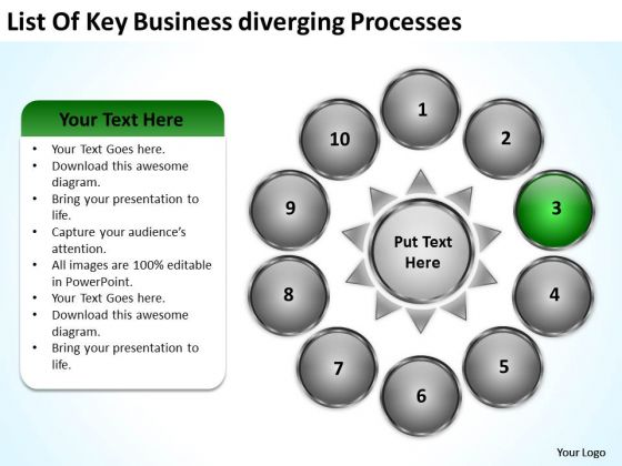 Nine Stages Diverging Factors Flow Chart Cycle Circular Spoke PowerPoint Templates