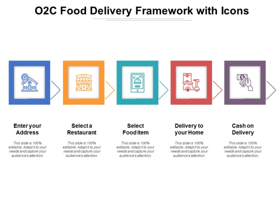 O2C Food Delivery Framework With Icons Ppt PowerPoint Presentation Gallery Master Slide PDF