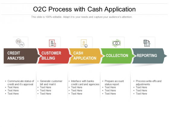 O2C Process With Cash Application Ppt PowerPoint Presentation File Deck PDF