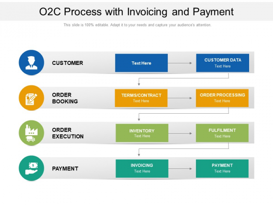 O2C Process With Invoicing And Payment Ppt PowerPoint Presentation Gallery Mockup PDF