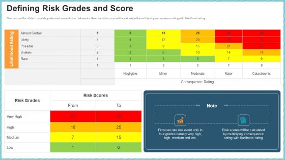 OP Risk Management Defining Risk Grades And Score Introduction PDF