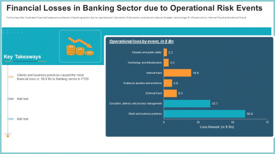 OP Risk Management Financial Losses In Banking Sector Due To Operational Risk Events Sample PDF