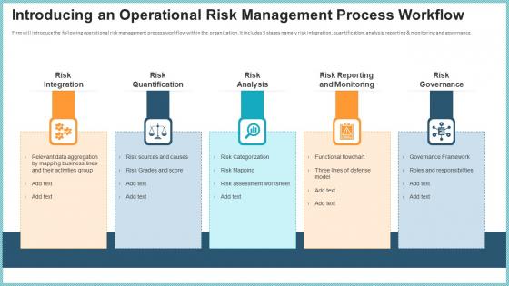 OP Risk Management Introducing An Operational Risk Management Process Workflow Microsoft PDF