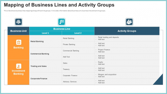 OP Risk Management Mapping Of Business Lines And Activity Groups Ideas PDF