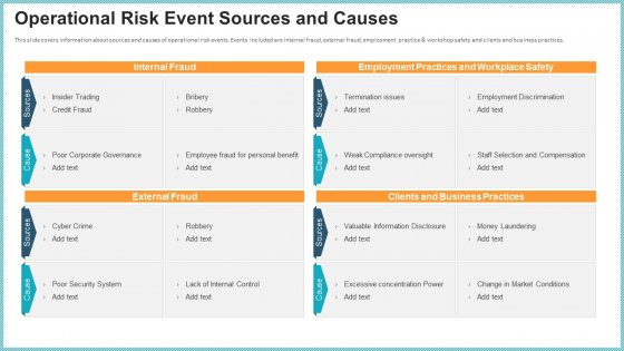 OP Risk Management Operational Risk Event Sources And Causes Graphics PDF