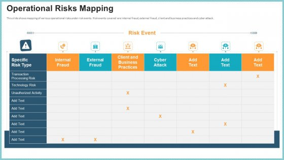 OP Risk Management Operational Risks Mapping Rules PDF
