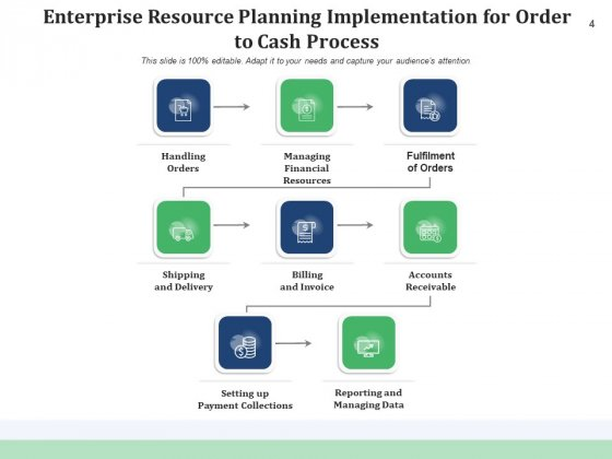 OTC_Cycle_Implementation_Planning_Ppt_PowerPoint_Presentation_Complete_Deck_Slide_4