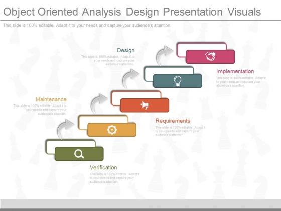 Object Oriented Analysis Design Presentation Visuals