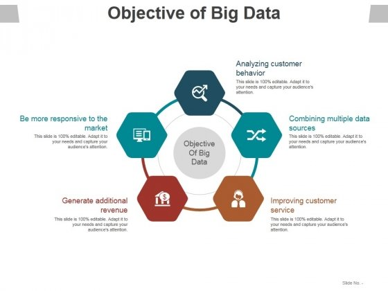 Objective Of Big Data Ppt PowerPoint Presentation File Design Templates