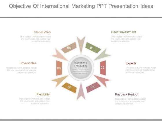 Objective Of International Marketing Ppt Presentation Ideas