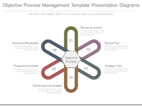 objective process management template presentation diagrams, Powerpoint templates