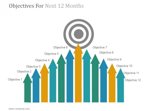 Objectives For Next 12 Months Ppt PowerPoint Presentation Rules