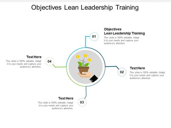 Objectives Lean Leadership Training Ppt PowerPoint Presentation Professional Grid Cpb