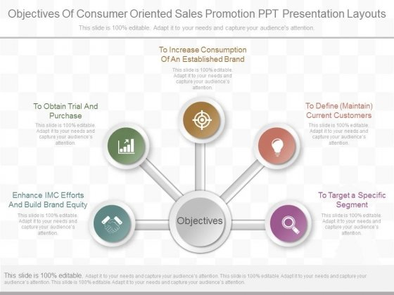 Objectives_Of_Consumer_Oriented_Sales_Promotion_Ppt_Presentation_Layouts_1