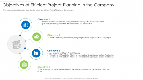 Objectives Of Efficient Project Planning In The Company Professional PDF