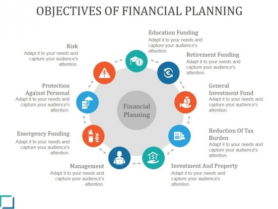 Objectives Of Financial Planning Ppt PowerPoint Presentation Introduction