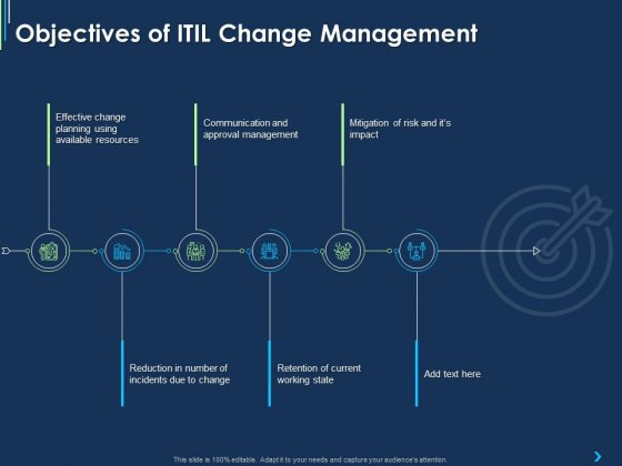 Objectives Of ITIL Change Management Ppt Model Example PDF