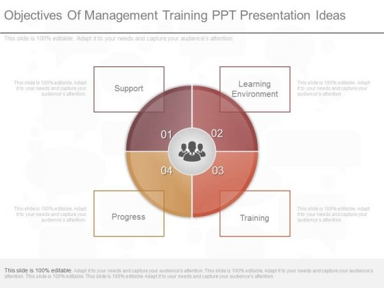 Objectives Of Management Training Ppt Presentation Ideas