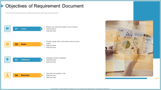Objectives Of Requirement Document Ppt Professional Slides PDF