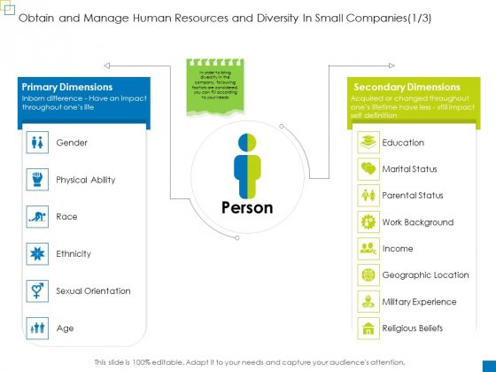 Obtain And Manage Human Resources And Diversity In Small Companies Age Clipart PDF