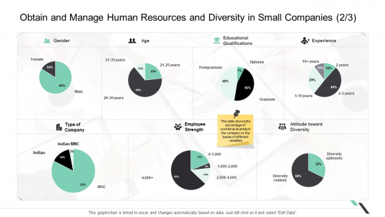 Obtain And Manage Human Resources And Diversity In Small Companies Educational Graphics PDF